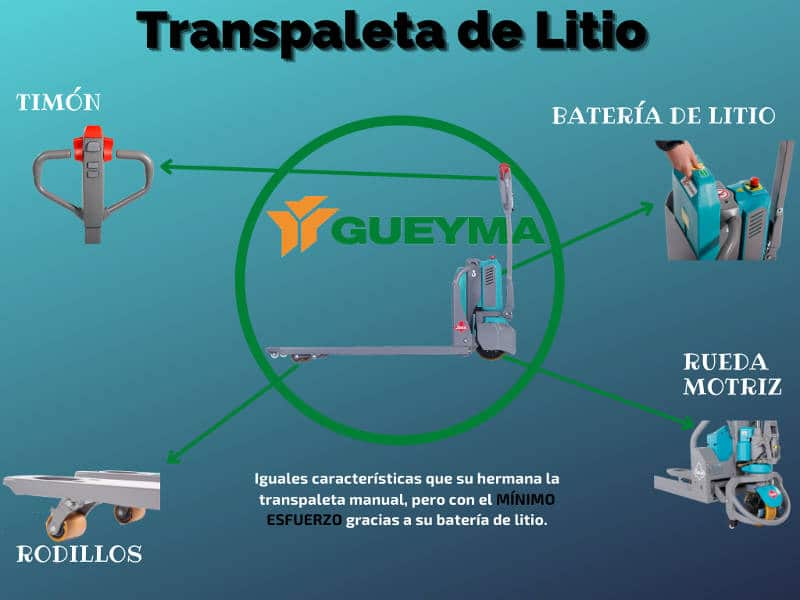 Transpaleta-manual-para-pyme