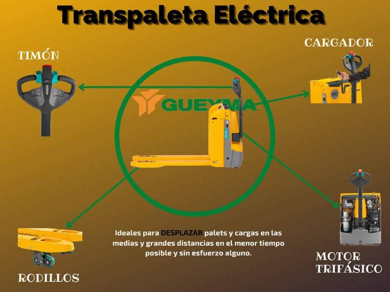 Transpaleta-electrica-para-pyme